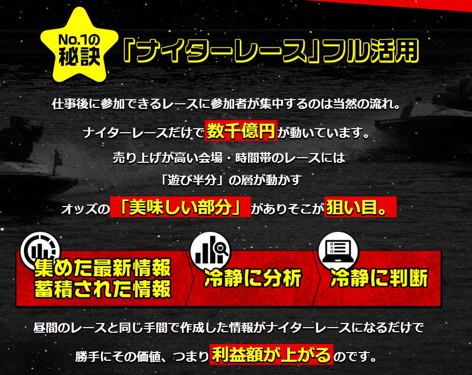 賞金王 ナイター特化