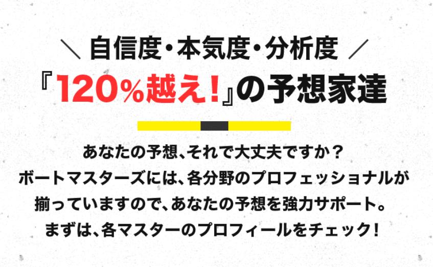 後ろ盾のない120%の数値