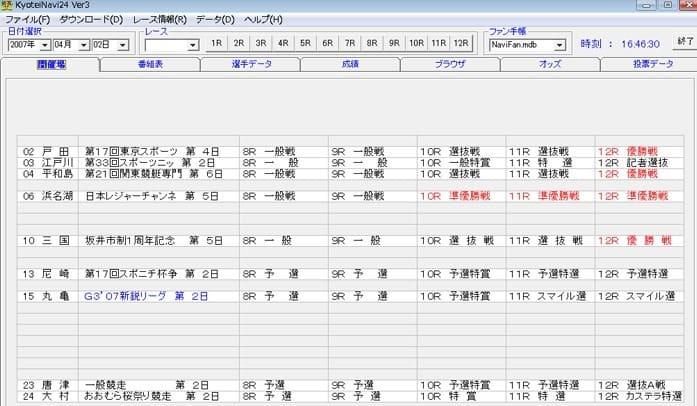 競艇予想ソフト KyoteiNavi24