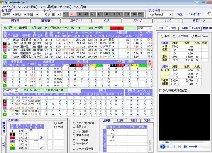 KyoteiNavi24 番組表