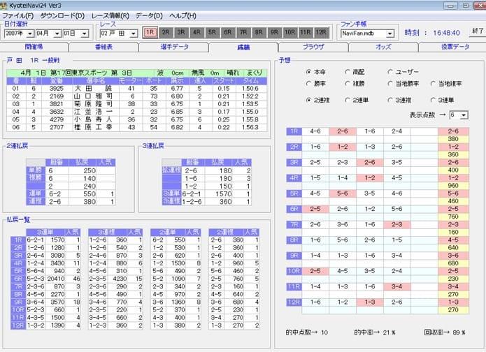 KyoteiNavi24 成績