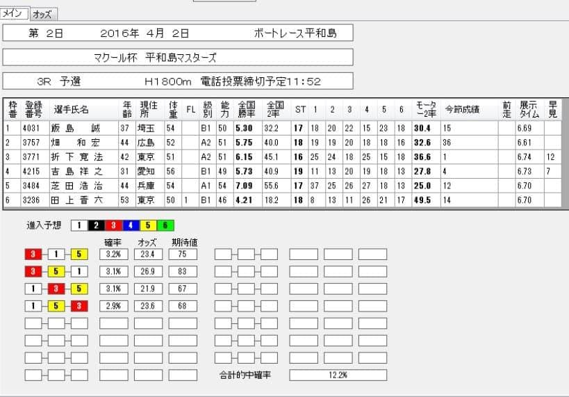 競艇解析 メイン画面