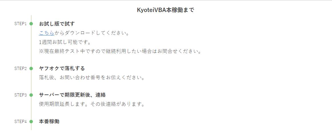 KyoteiVBAの利用方法