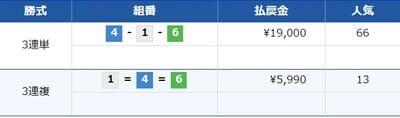 舟ジャパンの無料情報結果2レース目