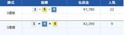 舟ジャパンの無料情報結果1レース目