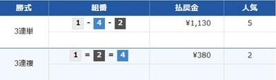 舟ジャパンの無料情報結果3レース目