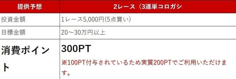 万舟ジャパンの初回限定プラン