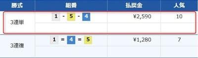 万舟ジャパンの有料情報1レース目結果
