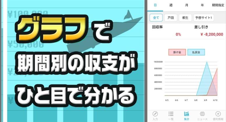 競艇アプリの競艇収支簡単収支管理アプリ