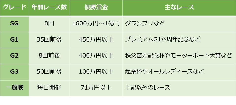 最高賞金額は1億円