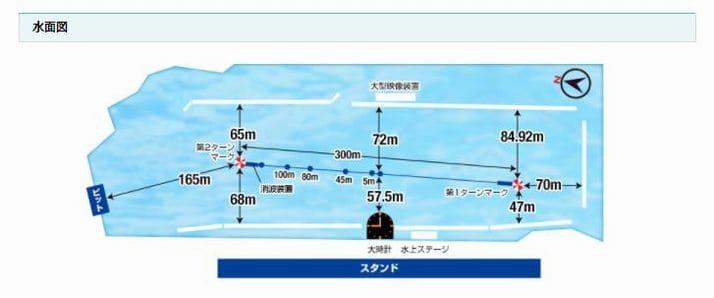 赤城雷神杯2021(桐生競艇G1)が行われるボートレース桐生の特徴