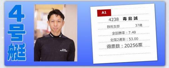 ボートレースオールスター2021(若松競艇SG)の人気投票ベスト4/毒島誠