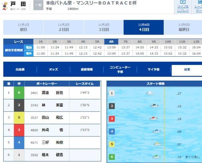 競艇革命V-MAX 戸田11月4日結果