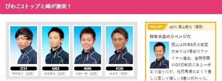 びわこ大賞2021(びわこ競艇G1)の優勝候補として3名をピックアップ