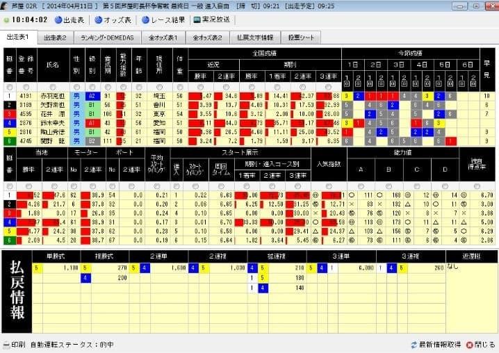 メアリーソフト3 レース詳細画面