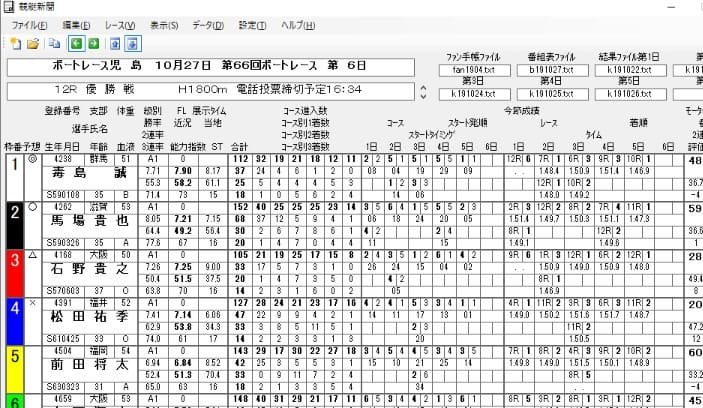 競艇予想ソフト「競艇新聞」は公式データを使って独自の新聞を作成するソフト