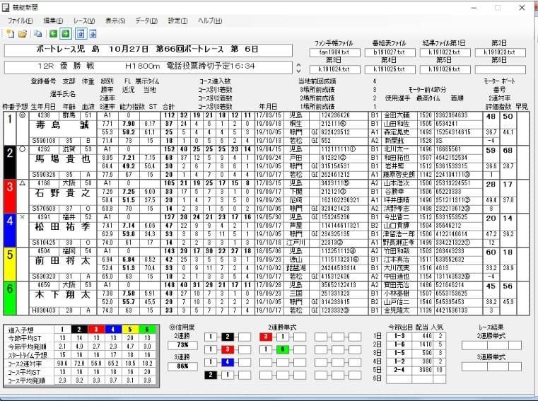競艇新聞 メイン画面