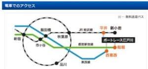 江戸川競艇場への電車&無料送迎バスでのアクセス