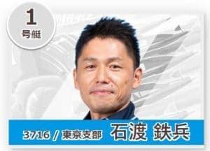 ゴールデンレーサー賞の1号艇(石渡鉄兵)