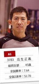 全日本覇者決定戦2021(若松競艇G1)こそ「正義のヒーロー」瓜生正義に任せた