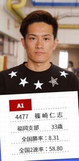 全日本覇者決定戦2021(若松競艇G1)でも篠崎仁志の快進撃は続くか