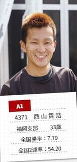 全日本覇者決定戦2021(若松競艇G1)が西山貴浩で染め上げられてしまうかも