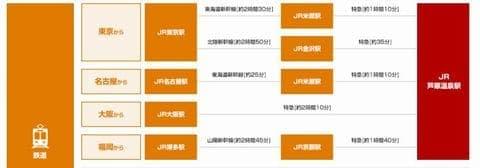 ボートレース三国(三国競艇場)への電車&無料バスでのアクセス[無料バスは休止中]
