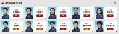 北陸艇王決戦2021(三国競艇G1)の出場選手