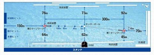 北陸艇王決戦2021(三国競艇G1)が行われるボートレース三国の特徴