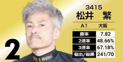 松井繁選手