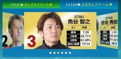 尼崎センプルカップ2021(尼崎競艇G1)の出場選手