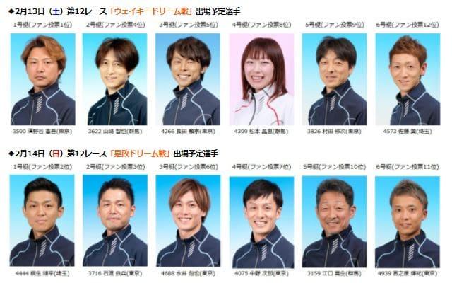関東地区選手権2021(多摩川競艇G1)のドリーム戦に出場する12名の優勝候補