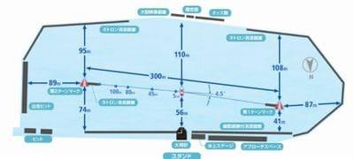 関東地区選手権2021(多摩川競艇G1)が行われるボートレース多摩川の特徴