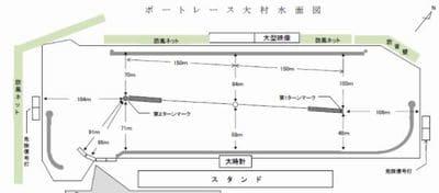 九州地区選手権2021(大村競艇G1)が行われるボートレース大村の特徴