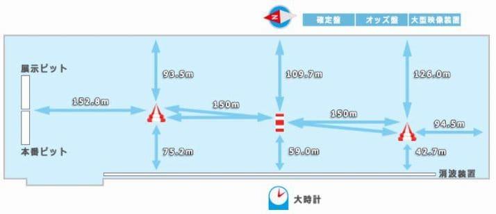 レディースチャンピオン2021(浜名湖競艇PG1)が行われるボートレース浜名湖の特徴