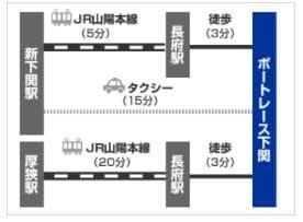 ボートレース下関(下関競艇場)への電車でのアクセス[無料直行バスは運行休止中]