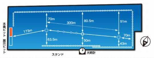 マスターズチャンピオン2021(下関競艇PG1)が行われるボートレース下関の特徴