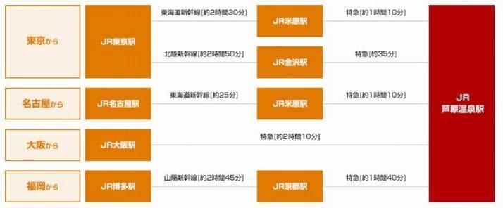 [重要]ボートレース三国(三国競艇場)への電車&タクシーでのアクセス(※無料バスは運行を休止中です)