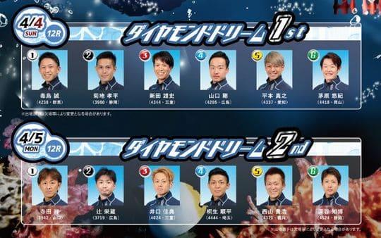 宮島ダイヤモンドカップ2021(宮島競艇G1)のドリーム戦に出場する12名の極上レーサー