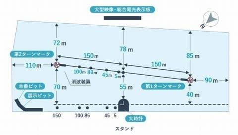 宮島ダイヤモンドカップ2021(宮島競艇G1)が行われるボートレース宮島の特徴