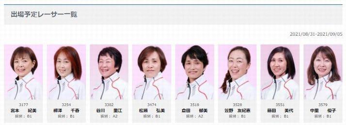 三国レディースカップ2021(三国競艇G3)の出場選手