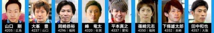 大渦大賞2021(鳴門競艇G1)で遠征勢を迎え撃つ「うずしお軍団」の注目若手4名