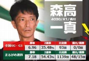 四国地区選手権2021(丸亀競艇G1)の森高一真が地区選勝利へ突き進む
