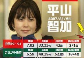 四国地区選手権2021(丸亀競艇G1)には平山智加の可憐がよく似合う