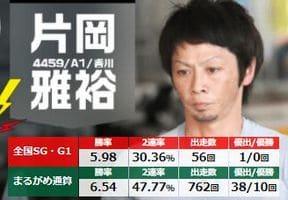 四国地区選手権2021(丸亀競艇G1)なら片岡雅裕の2度目の戴冠の線も