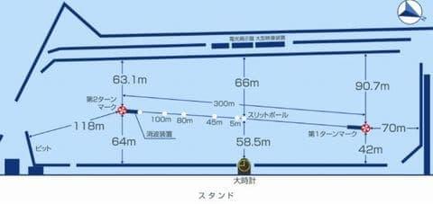 四国地区選手権2021(丸亀競艇G1)が行われるボートレース丸亀の特徴