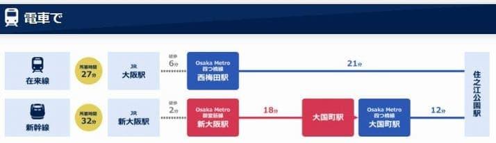 ボートレース住之江(住之江競艇場)への電車でのアクセス