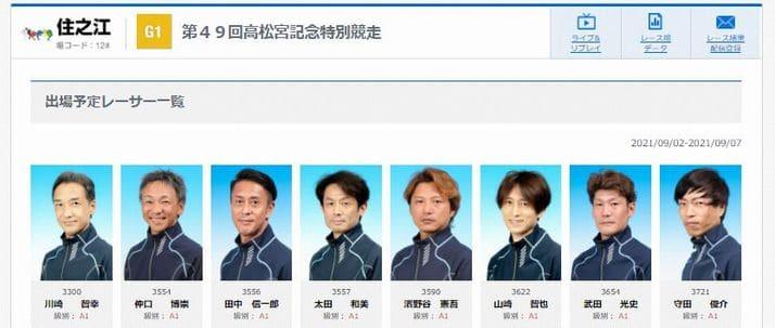 高松宮記念2021(住之江競艇G1)の出場選手