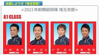 戸田プリムローズ2021(戸田競艇G1)の出場選手