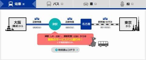 電車&無料バスでのアクセス